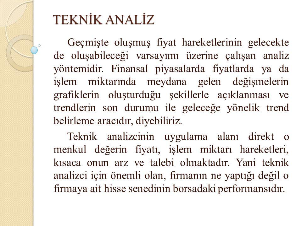 TEKNİK ANALİZ