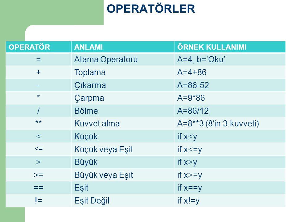 OPERATÖRLER = Atama Operatörü A=4, b='Oku' + Toplama A=4+86 - Çıkarma