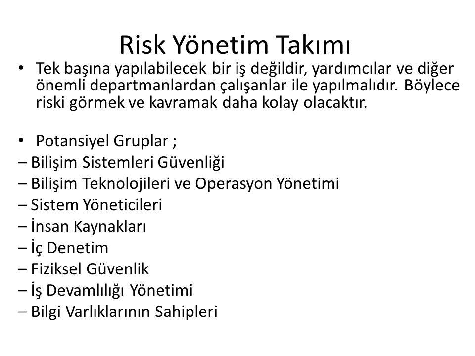Risk Yönetim Takımı