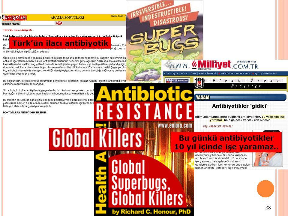 Bu günkü antibiyotikler