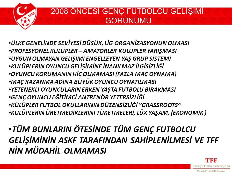 2008 ÖNCESİ GENÇ FUTBOLCU GELİŞİMİ GÖRÜNÜMÜ
