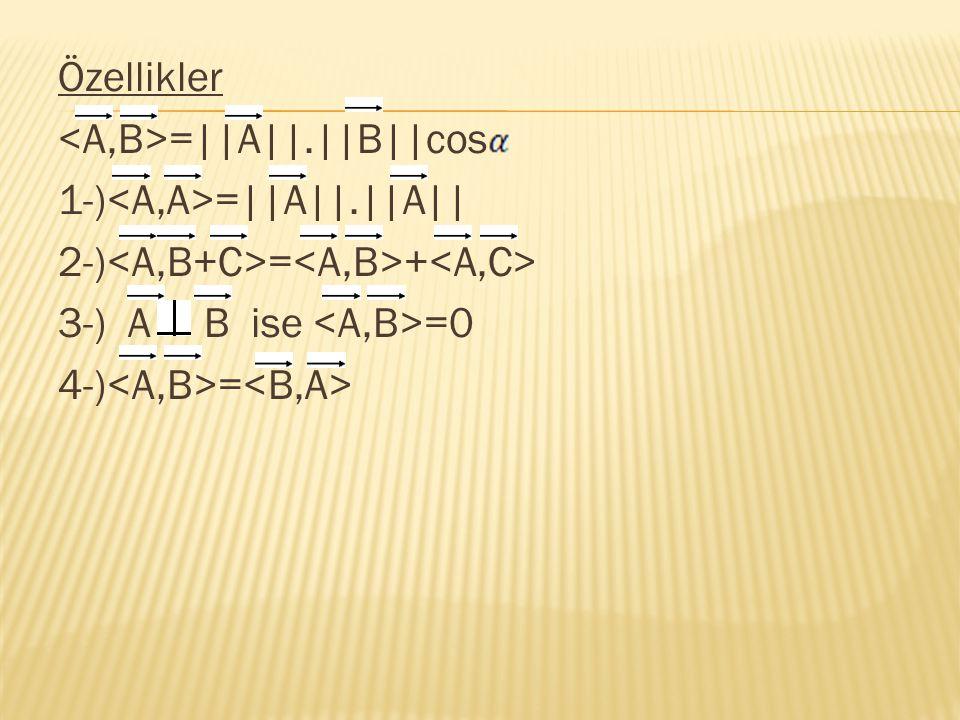 Özellikler <A,B>=||A||. ||B||cos 1-)<A,A>=||A||