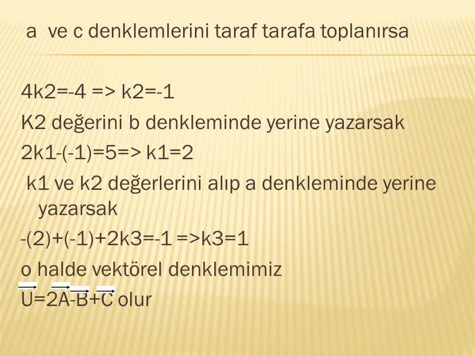 a ve c denklemlerini taraf tarafa toplanırsa 4k2=-4 => k2=-1 K2 değerini b denkleminde yerine yazarsak 2k1-(-1)=5=> k1=2 k1 ve k2 değerlerini alıp a denkleminde yerine yazarsak -(2)+(-1)+2k3=-1 =>k3=1 o halde vektörel denklemimiz U=2A-B+C olur