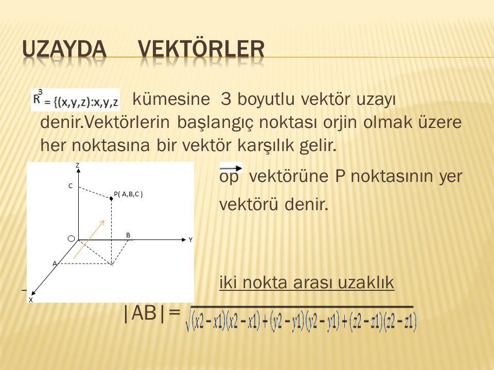 UZAYDA VEKTÖRLER op vektörüne P noktasının yer |AB|=