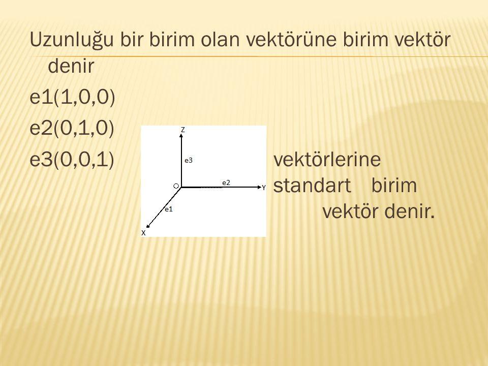 Uzunluğu bir birim olan vektörüne birim vektör denir e1(1,0,0) e2(0,1,0) e3(0,0,1) vektörlerine standart birim vektör denir.