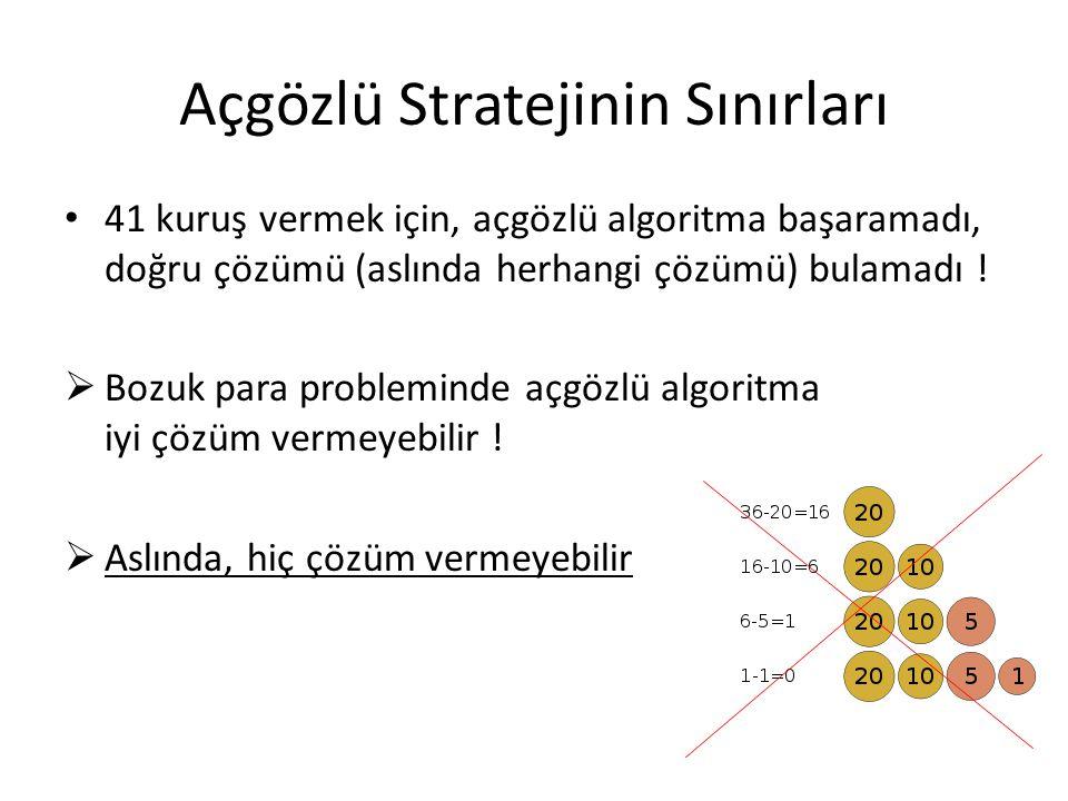 Açgözlü Stratejinin Sınırları