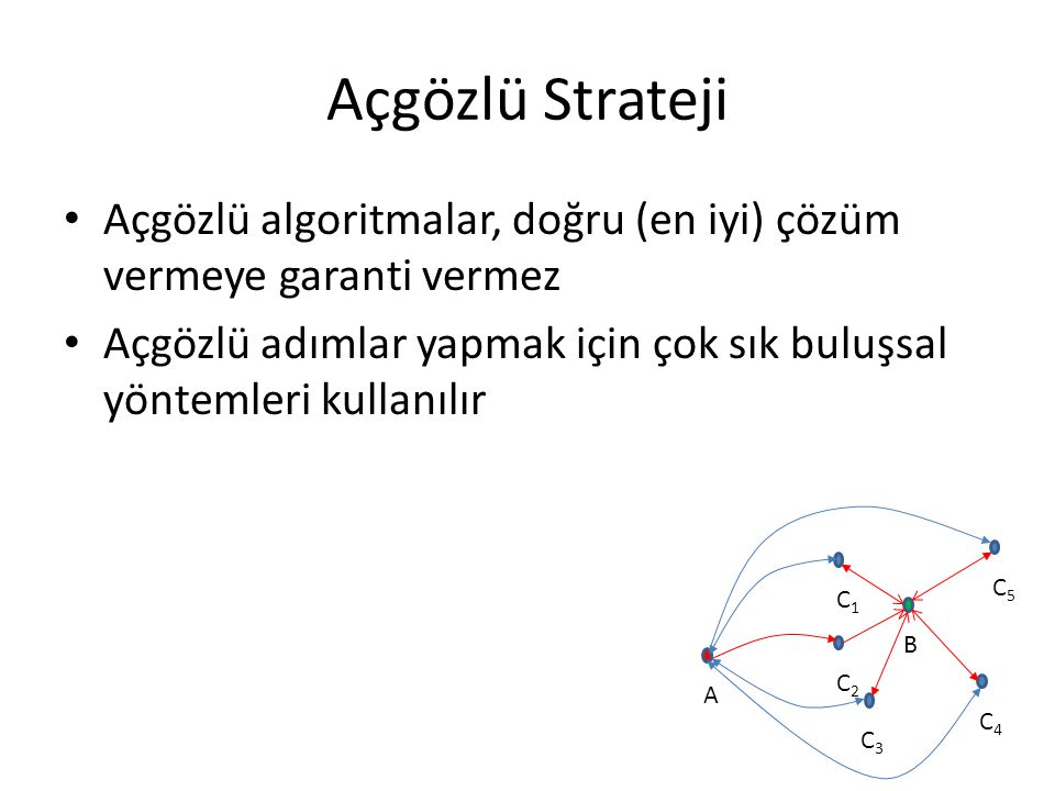 Açgözlü Strateji Açgözlü algoritmalar, doğru (en iyi) çözüm vermeye garanti vermez.