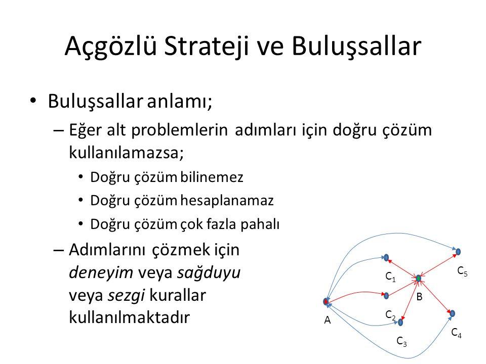 Açgözlü Strateji ve Buluşsallar