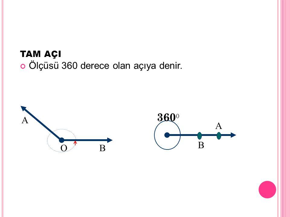 TAM AÇI Ölçüsü 360 derece olan açıya denir. O A B 3600 B A