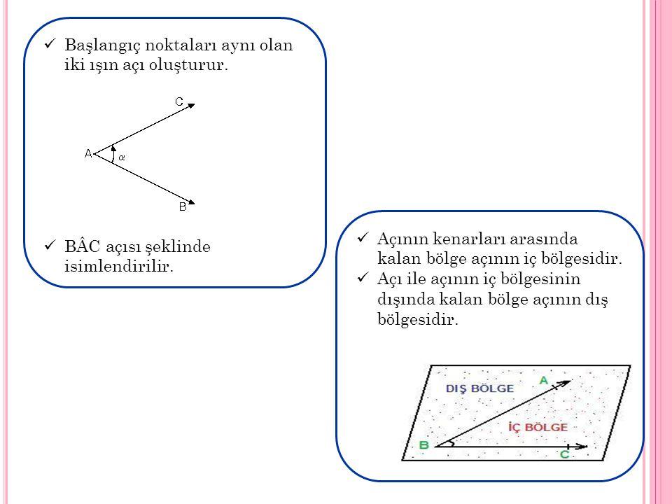 Başlangıç noktaları aynı olan iki ışın açı oluşturur.