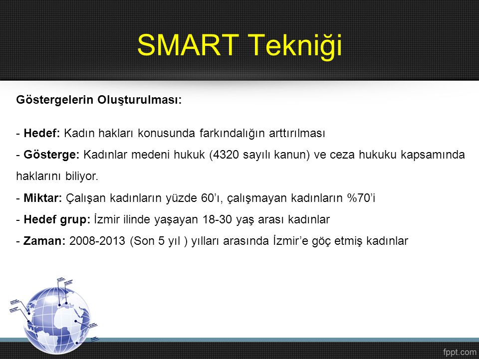 SMART Tekniği Göstergelerin Oluşturulması: