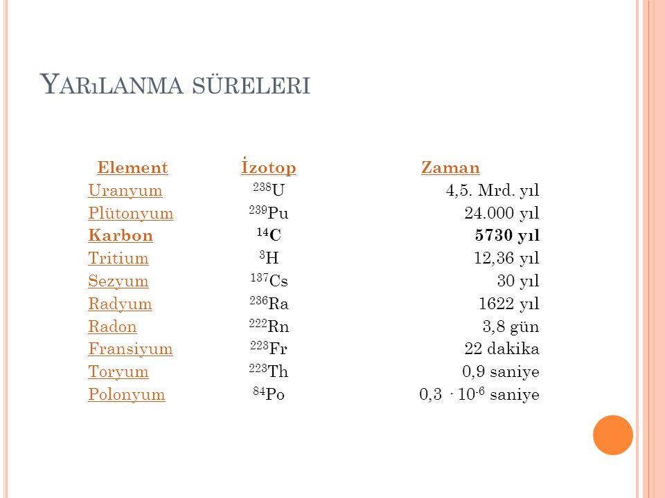 Yarılanma süreleri Element İzotop Zaman Uranyum 238U 4,5. Mrd. yıl