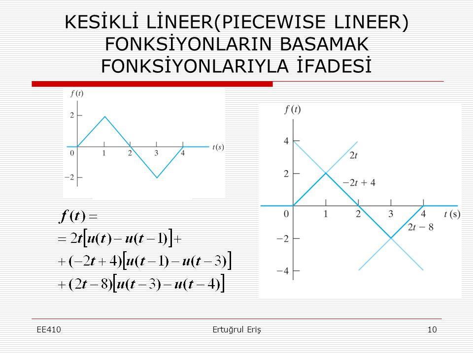 KESİKLİ LİNEER(PIECEWISE LINEER) FONKSİYONLARIN BASAMAK FONKSİYONLARIYLA İFADESİ
