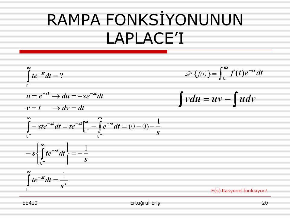 RAMPA FONKSİYONUNUN LAPLACE'I