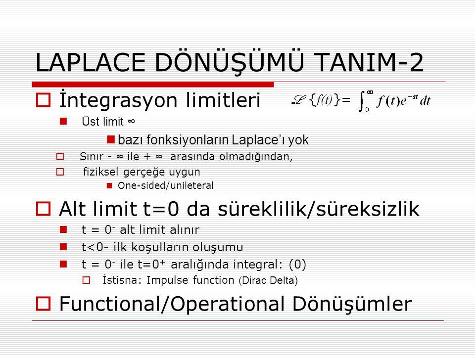 LAPLACE DÖNÜŞÜMÜ TANIM-2