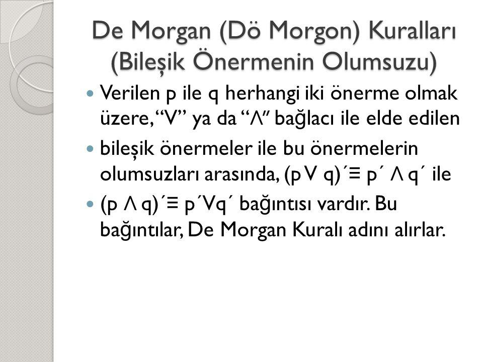 De Morgan (Dö Morgon) Kuralları (Bileşik Önermenin Olumsuzu)