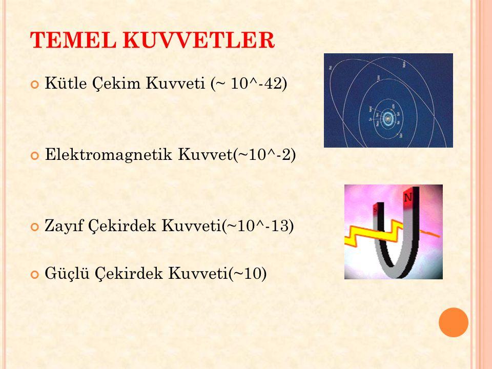 TEMEL KUVVETLER Kütle Çekim Kuvveti (~ 10^-42)