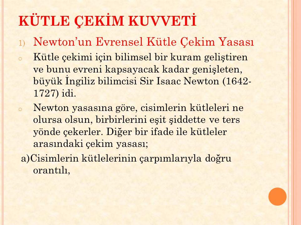 KÜTLE ÇEKİM KUVVETİ Newton'un Evrensel Kütle Çekim Yasası