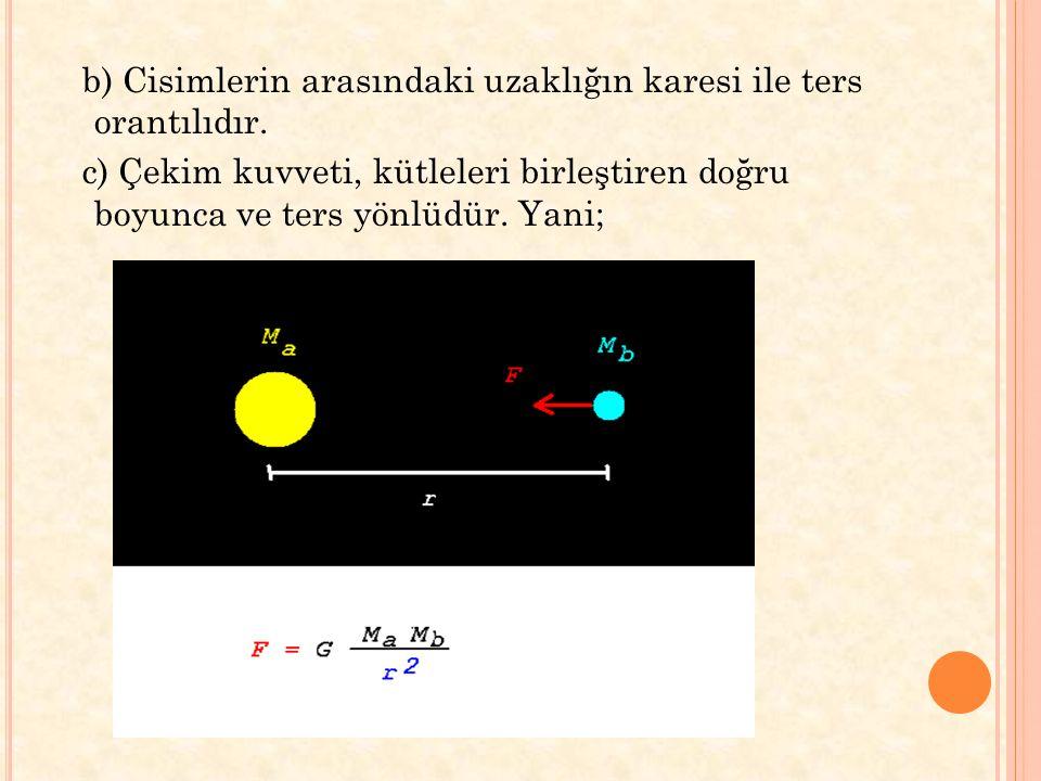 b) Cisimlerin arasındaki uzaklığın karesi ile ters orantılıdır