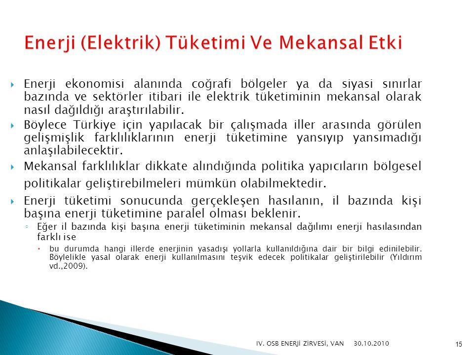 Enerji (Elektrik) Tüketimi Ve Mekansal Etki