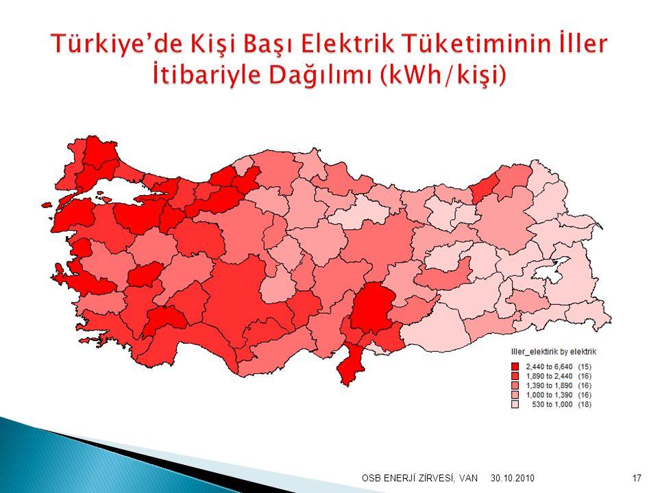 Türkiye'de Kişi Başı Elektrik Tüketiminin İller İtibariyle Dağılımı (kWh/kişi)