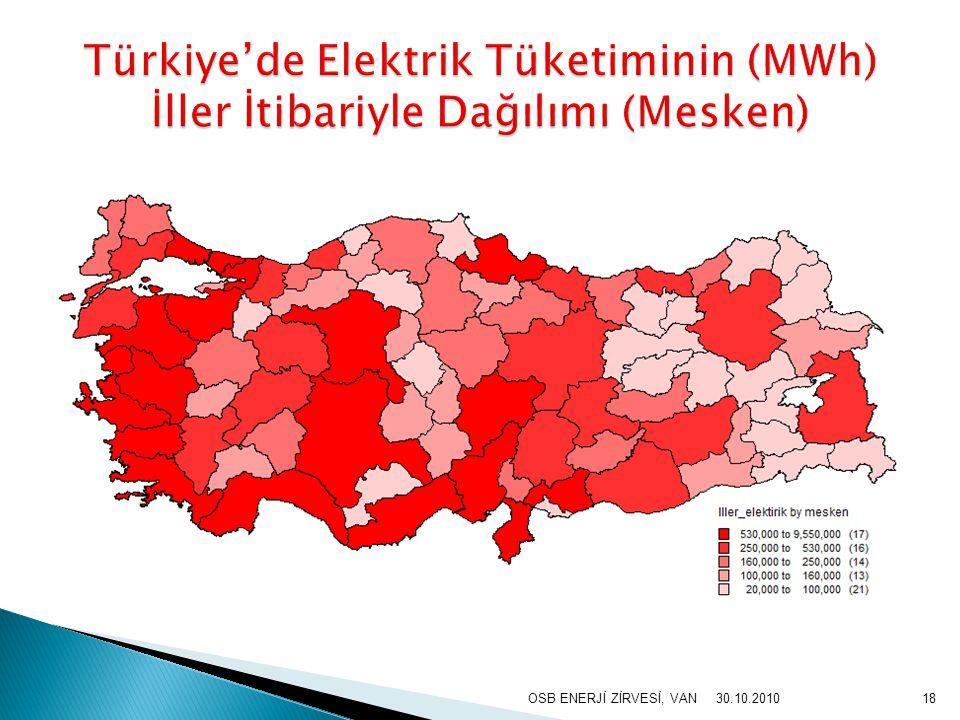 Türkiye'de Elektrik Tüketiminin (MWh) İller İtibariyle Dağılımı (Mesken)