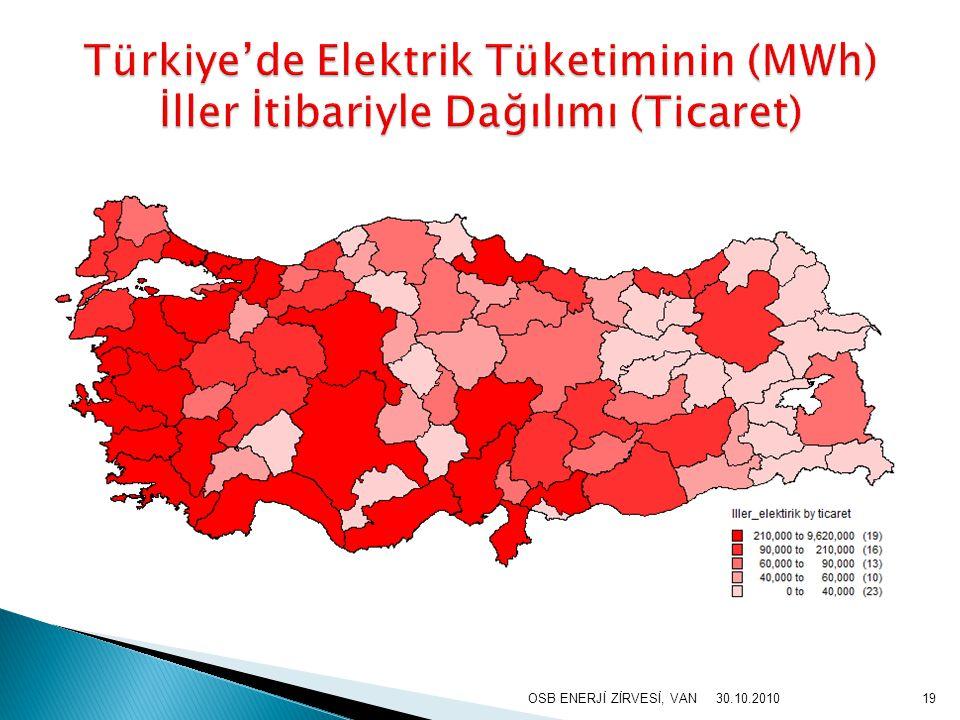 Türkiye'de Elektrik Tüketiminin (MWh) İller İtibariyle Dağılımı (Ticaret)