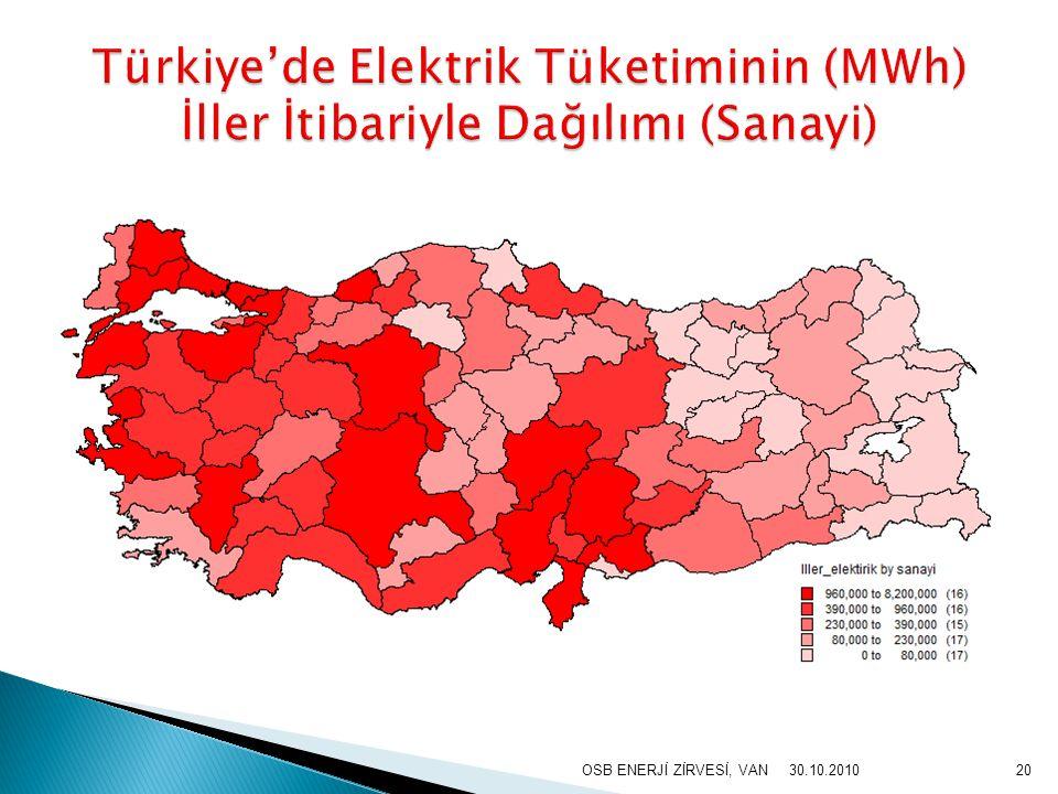 Türkiye'de Elektrik Tüketiminin (MWh) İller İtibariyle Dağılımı (Sanayi)