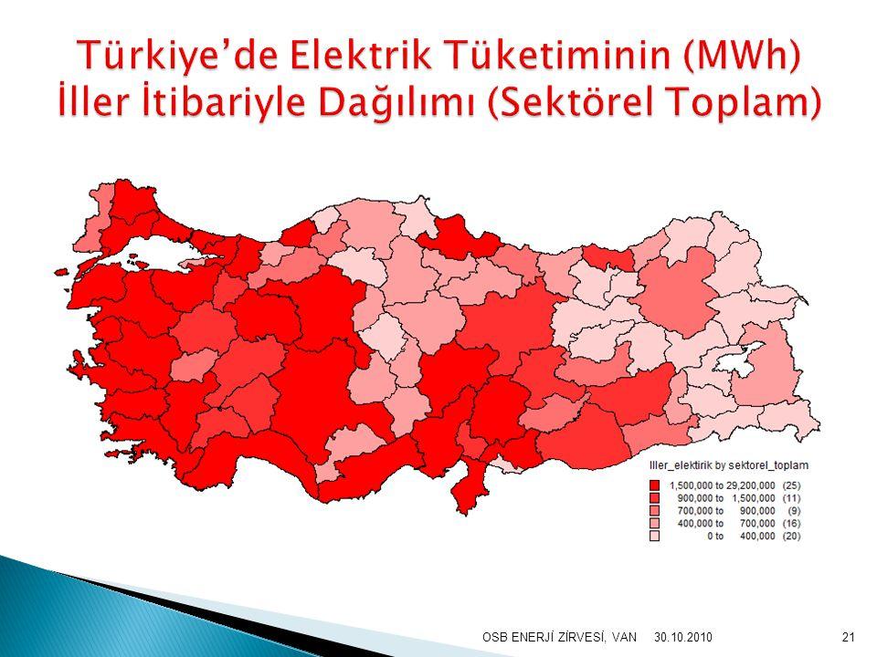 Türkiye'de Elektrik Tüketiminin (MWh) İller İtibariyle Dağılımı (Sektörel Toplam)