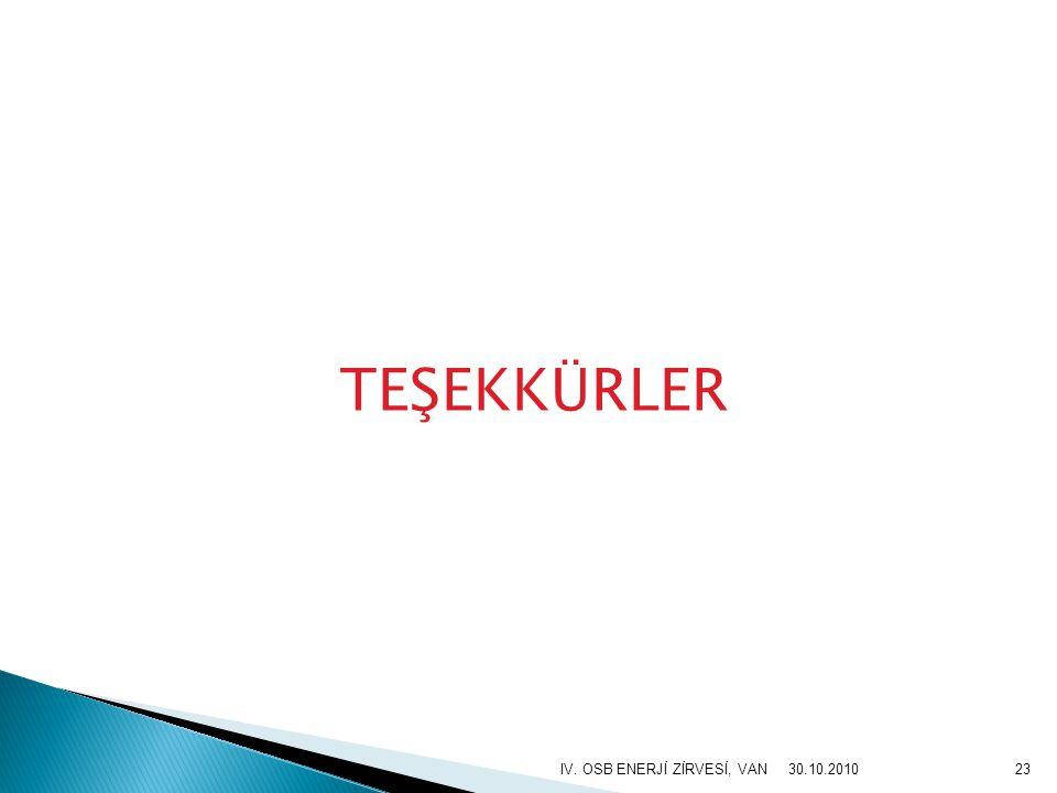 TEŞEKKÜRLER IV. OSB ENERJİ ZİRVESİ, VAN 30.10.2010