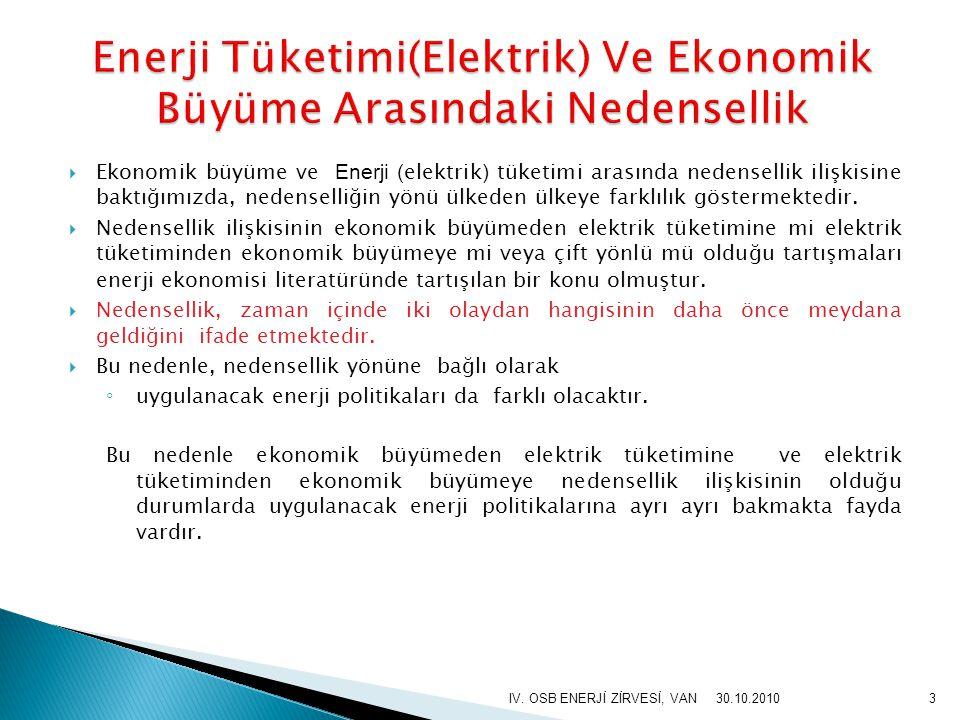 Enerji Tüketimi(Elektrik) Ve Ekonomik Büyüme Arasındaki Nedensellik