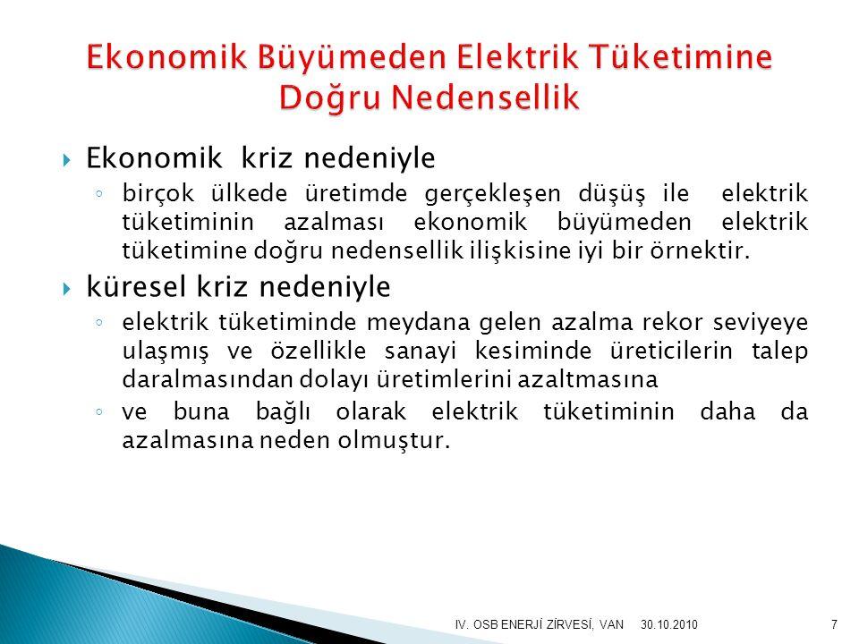 Ekonomik Büyümeden Elektrik Tüketimine Doğru Nedensellik