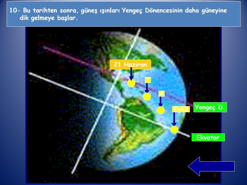 10- Bu tarihten sonra, güneş ışınları Yengeç Dönencesinin daha güneyine