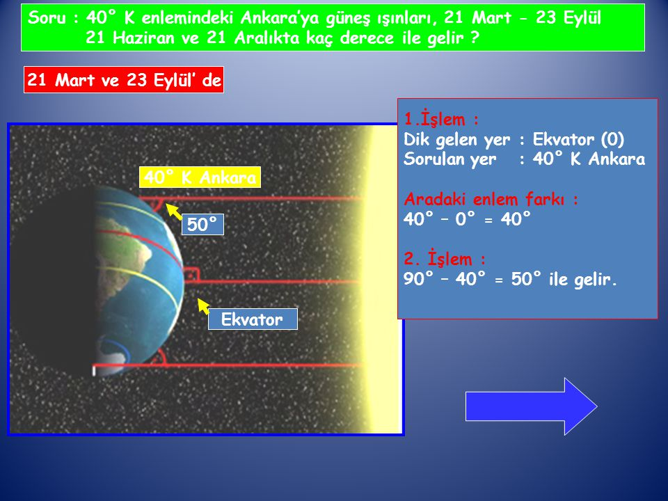 Soru : 40° K enlemindeki Ankara'ya güneş ışınları, 21 Mart - 23 Eylül