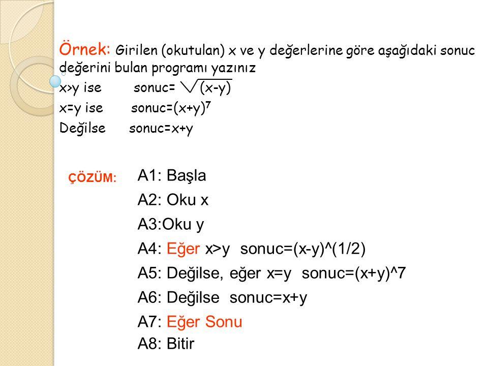 A4: Eğer x>y sonuc=(x-y)^(1/2) A5: Değilse, eğer x=y sonuc=(x+y)^7