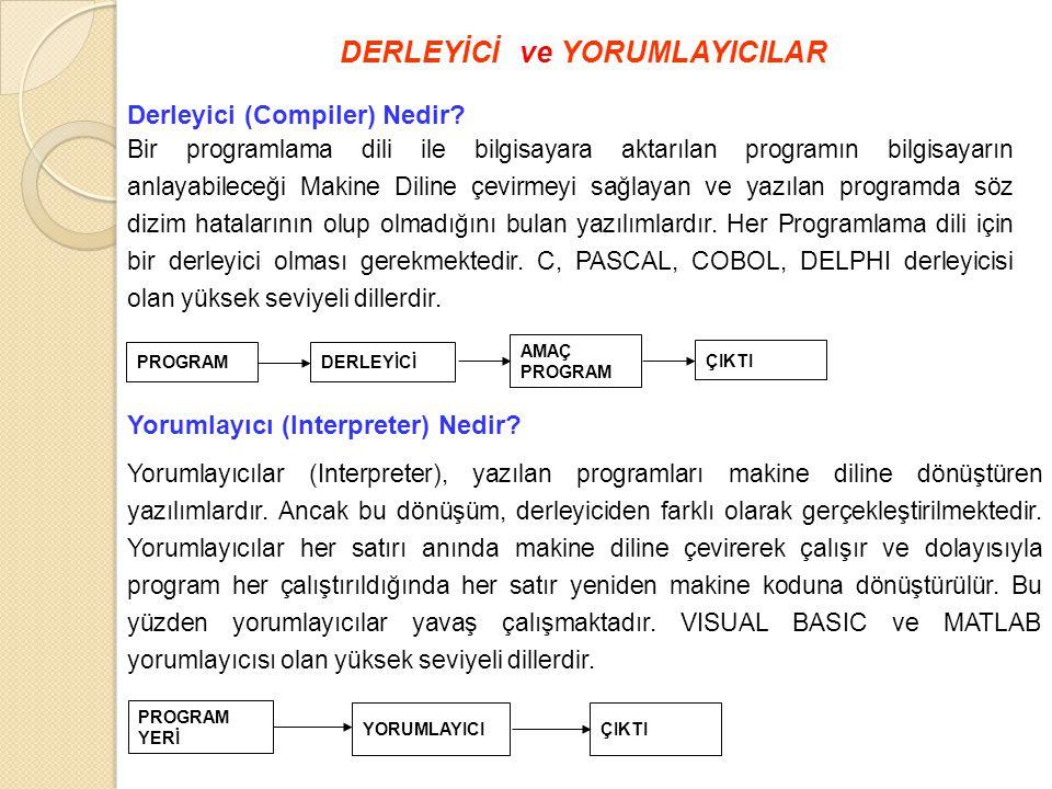 Algoritma ve Akış Diyagramları