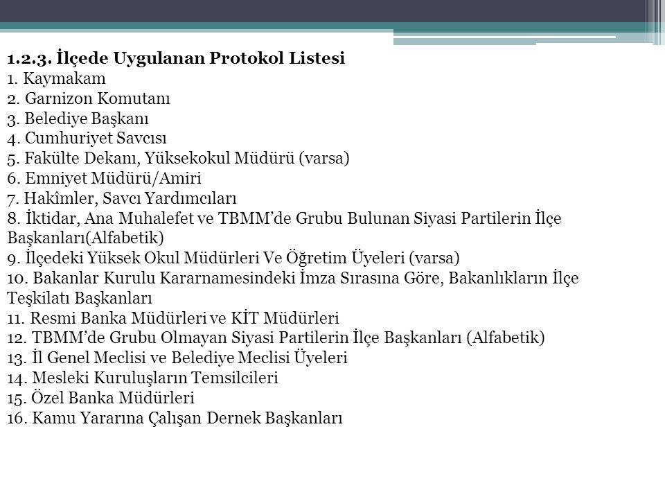 1.2.3. İlçede Uygulanan Protokol Listesi