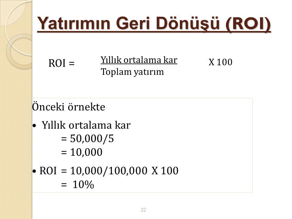 Yatırımın Geri Dönüşü (ROI)