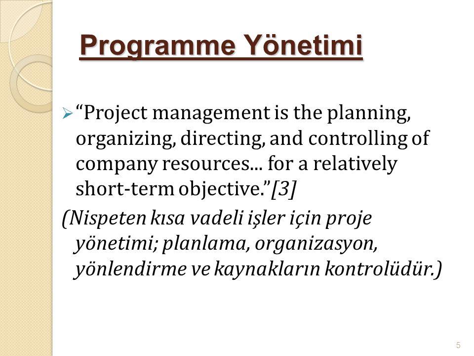 Programme Yönetimi