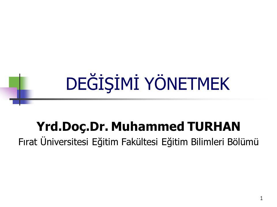 Yrd.Doç.Dr. Muhammed TURHAN