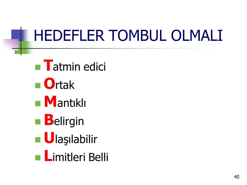 HEDEFLER TOMBUL OLMALI
