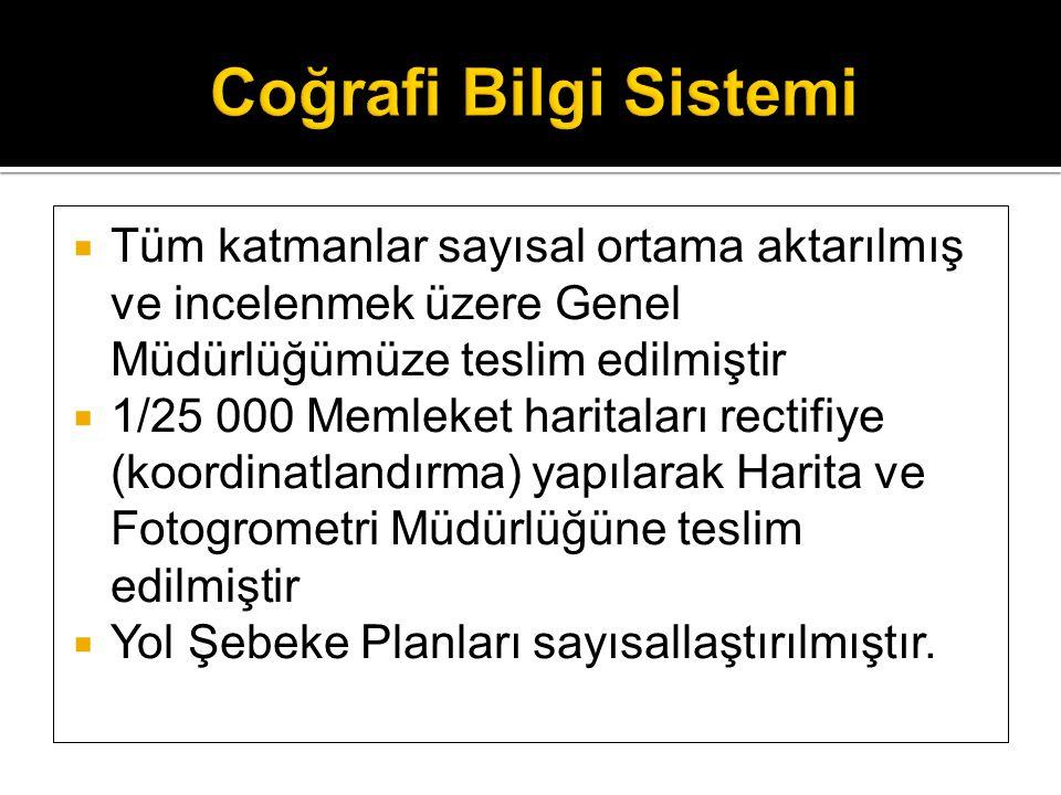 Coğrafi Bilgi Sistemi Tüm katmanlar sayısal ortama aktarılmış ve incelenmek üzere Genel Müdürlüğümüze teslim edilmiştir.