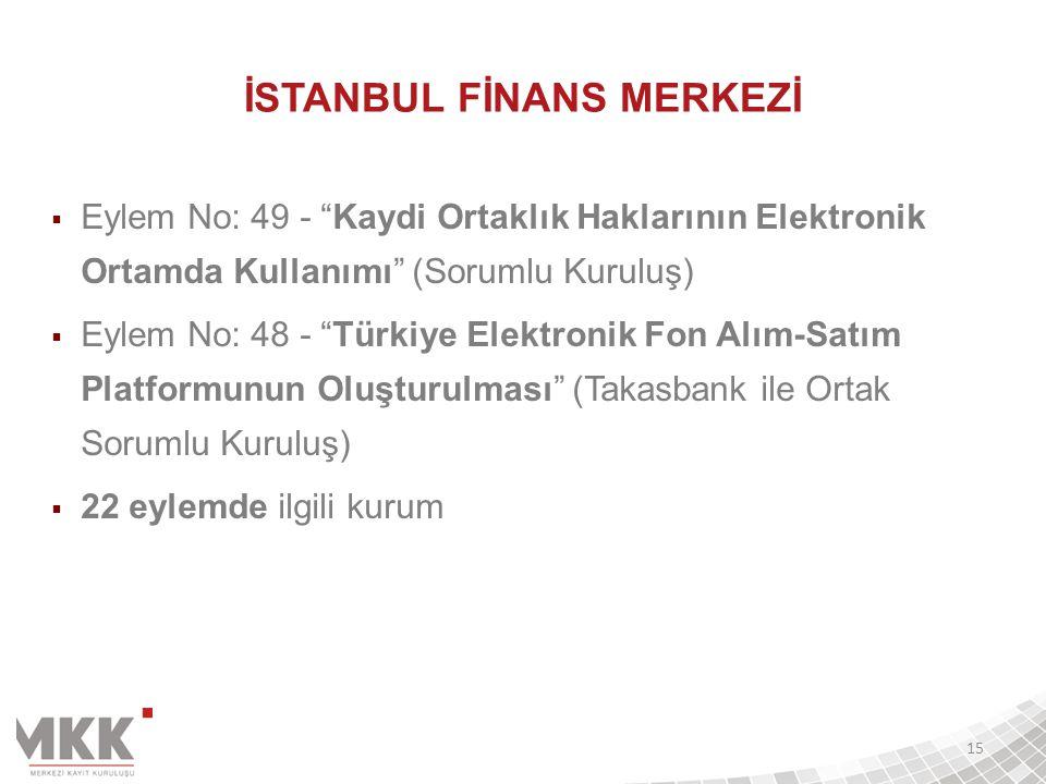 İSTANBUL FİNANS MERKEZİ