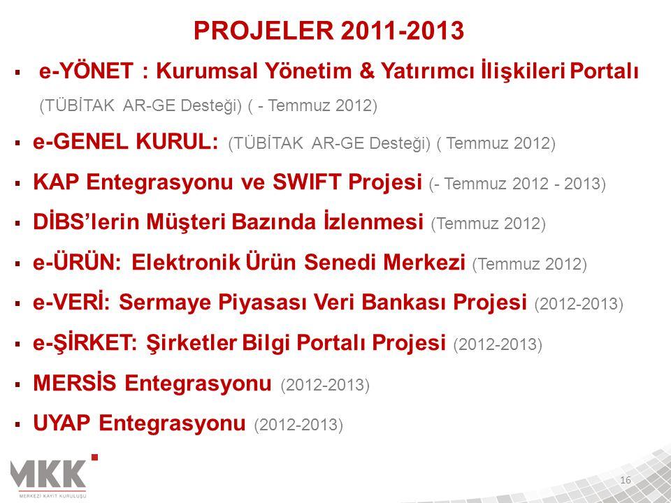 PROJELER 2011-2013 25.04.2011. e-YÖNET : Kurumsal Yönetim & Yatırımcı İlişkileri Portalı (TÜBİTAK AR-GE Desteği) ( - Temmuz 2012)