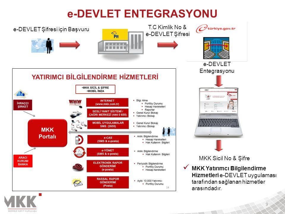 e-DEVLET ENTEGRASYONU