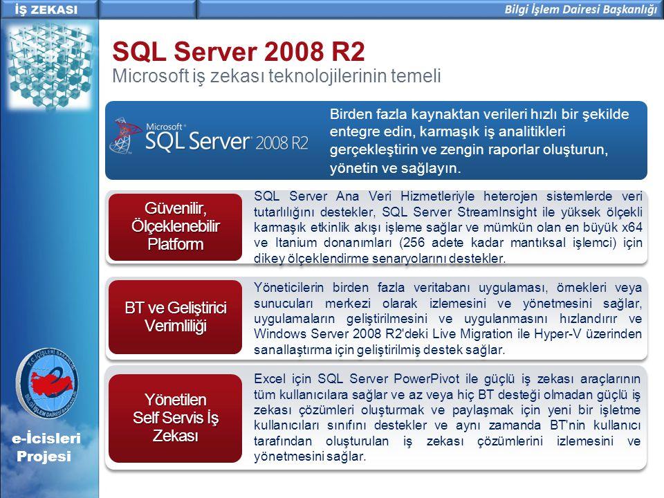 SQL Server 2008 R2 Microsoft iş zekası teknolojilerinin temeli