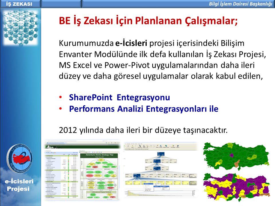 BE İş Zekası İçin Planlanan Çalışmalar;