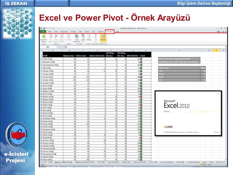Excel ve Power Pivot - Örnek Arayüzü