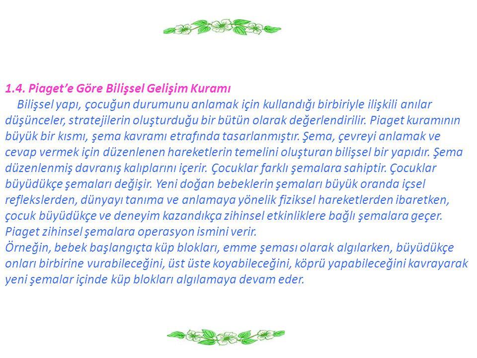 1.4. Piaget'e Göre Bilişsel Gelişim Kuramı