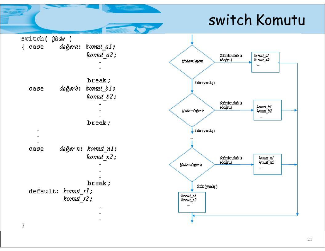 switch Komutu 21